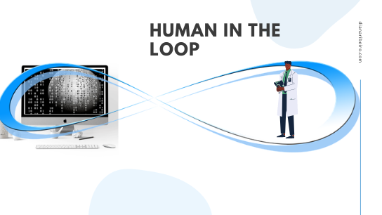 human in the loop graphic